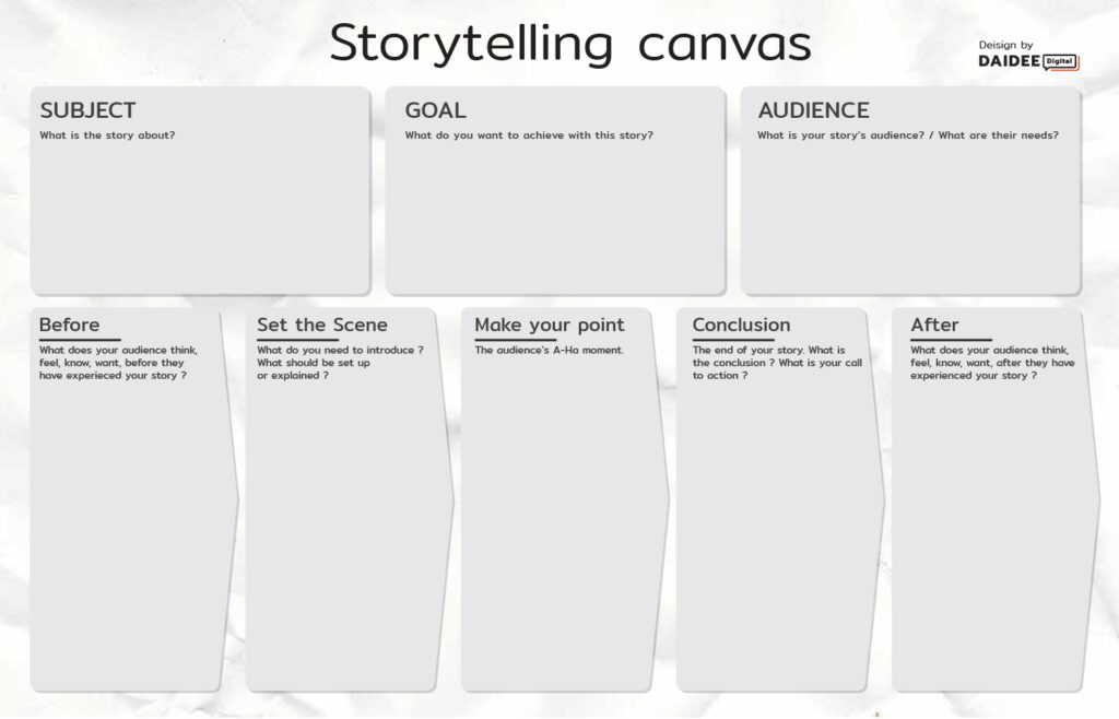 storytelling canvas daidee digital
