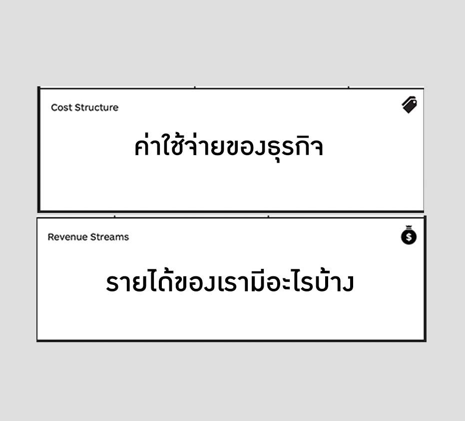 Cost Structure (ค่าใช้จ่ายของธุรกิจ)
